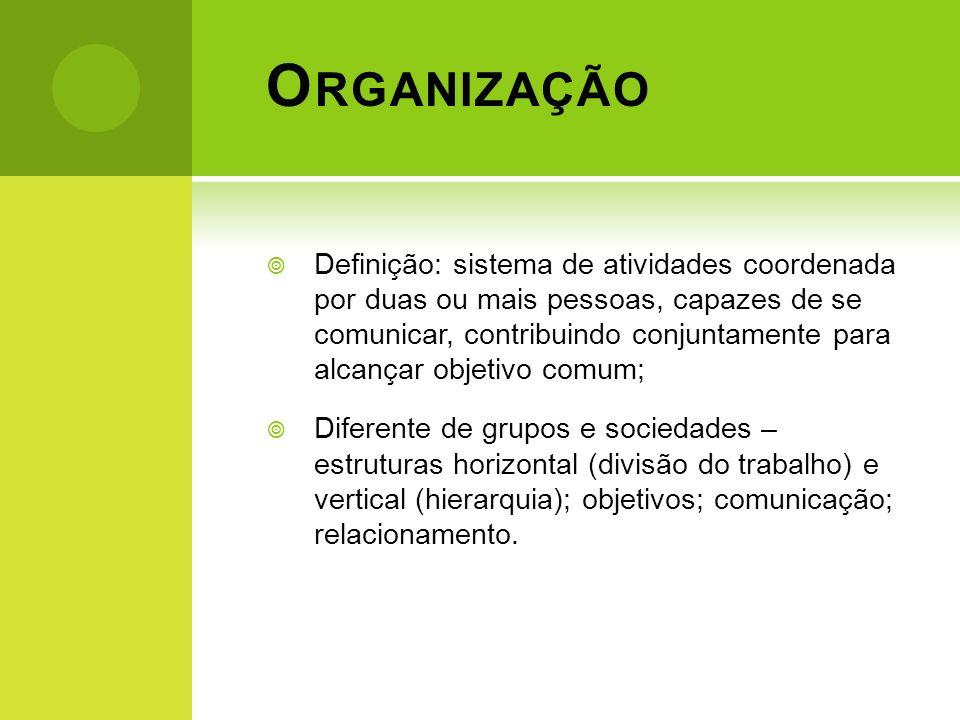 O RGANIZAÇÃO Definição: sistema de atividades coordenada por duas ou mais pessoas, capazes de se comunicar, contribuindo conjuntamente para alcançar o