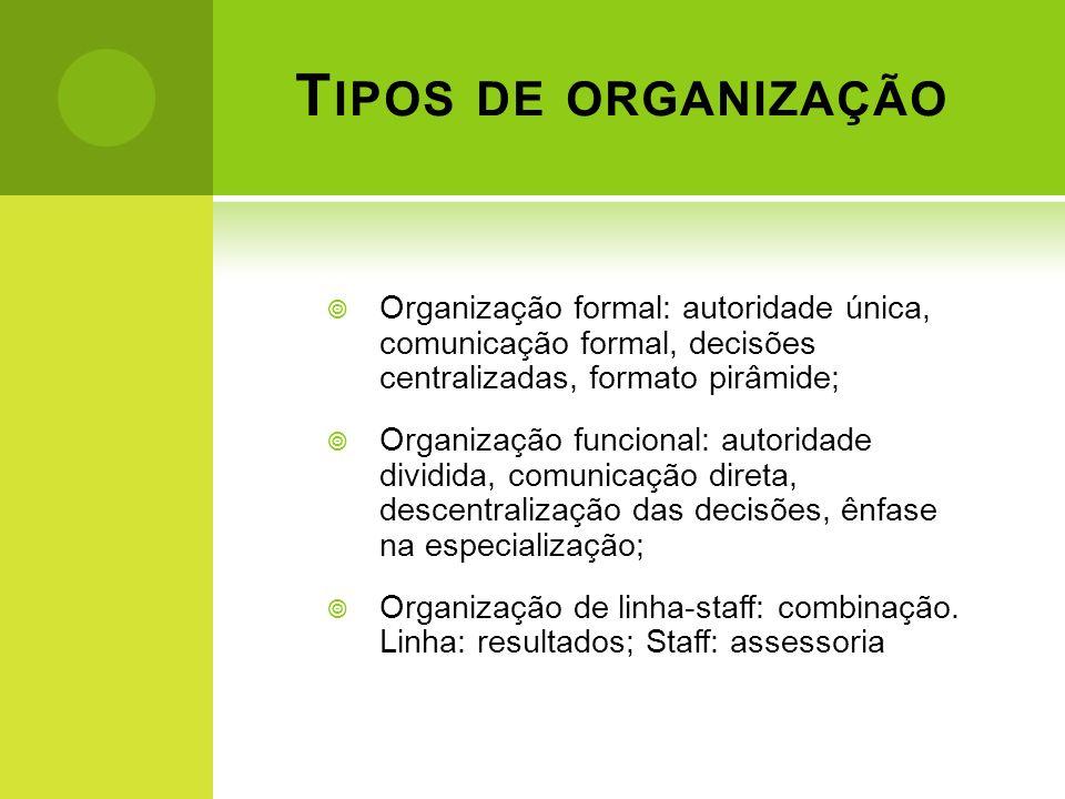 T IPOS DE ORGANIZAÇÃO Organização formal: autoridade única, comunicação formal, decisões centralizadas, formato pirâmide; Organização funcional: autor