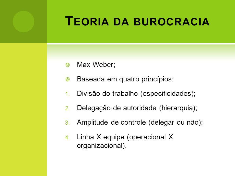 T EORIA DA BUROCRACIA Max Weber; Baseada em quatro princípios: 1. Divisão do trabalho (especificidades); 2. Delegação de autoridade (hierarquia); 3. A