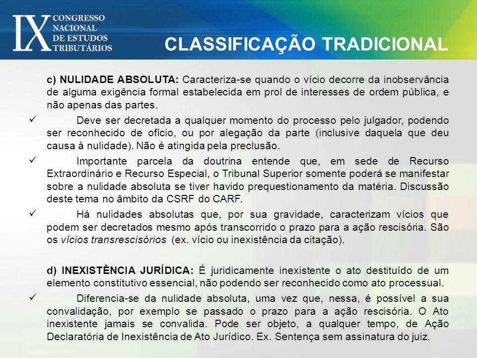 CLASSIFICAÇÃO TRADICIONAL c) NULIDADE ABSOLUTA: Caracteriza-se quando o vício decorre da inobservância de alguma exigência formal estabelecida em prol