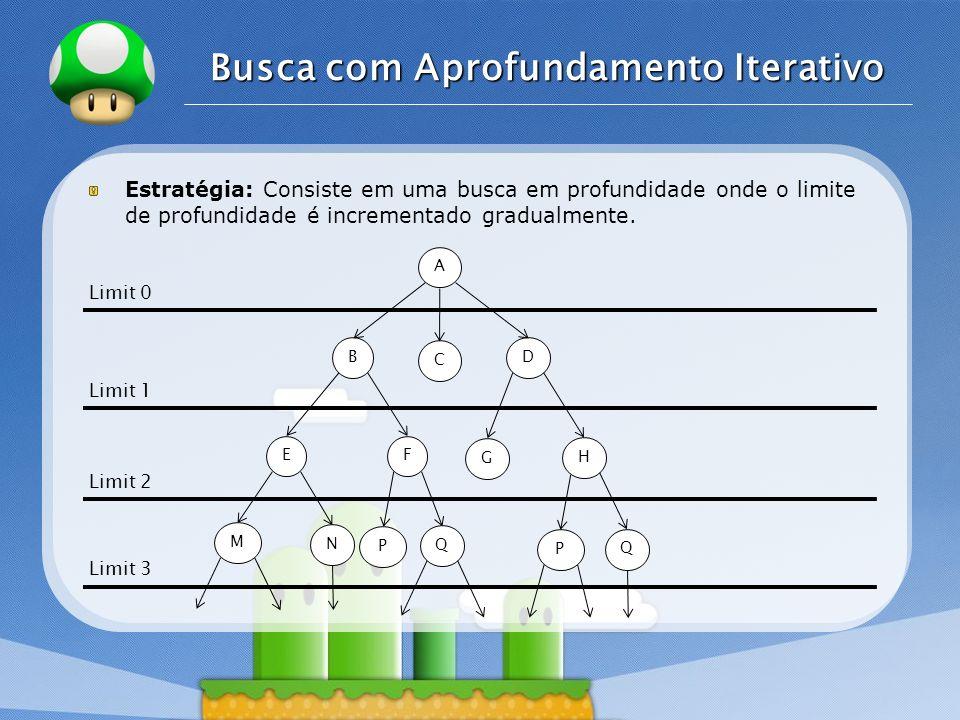 LOGO Busca com Aprofundamento Iterativo A B EF D C M N P Q Limit 0 Limit 1 G H P Q Limit 2 Limit 3 Estratégia: Consiste em uma busca em profundidade o