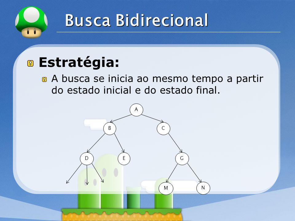 LOGO Busca Bidirecional Estratégia: A busca se inicia ao mesmo tempo a partir do estado inicial e do estado final. A B DE C G N M