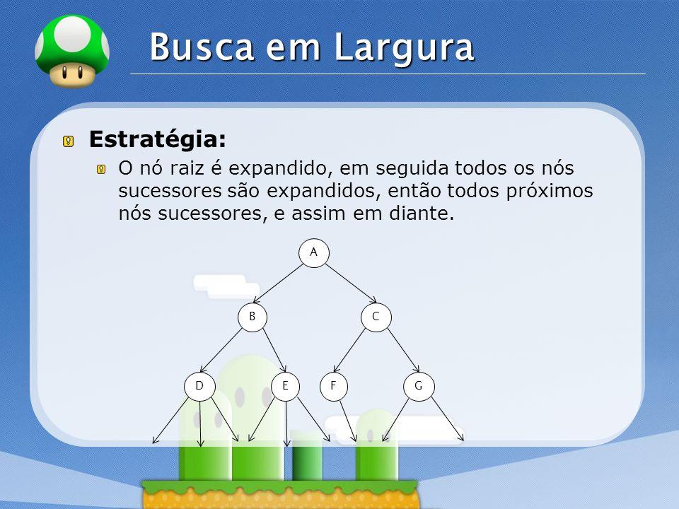 LOGO Busca em Largura Estratégia: O nó raiz é expandido, em seguida todos os nós sucessores são expandidos, então todos próximos nós sucessores, e ass