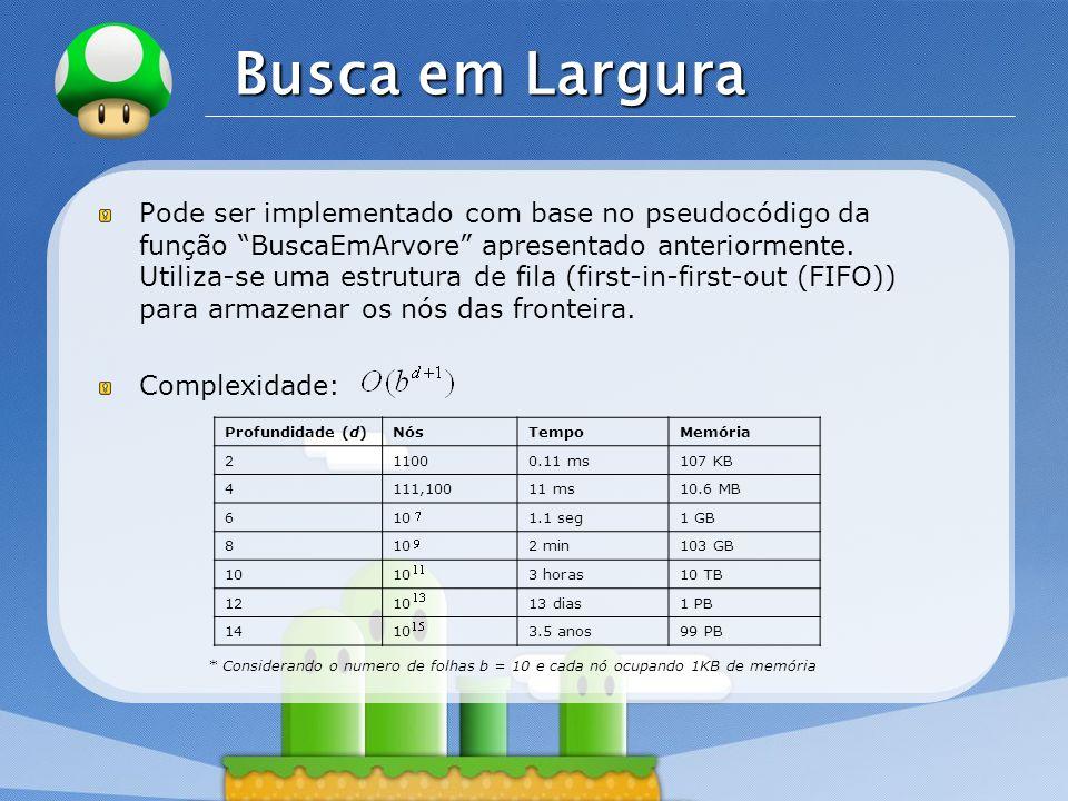 LOGO Busca em Largura Pode ser implementado com base no pseudocódigo da função BuscaEmArvore apresentado anteriormente. Utiliza-se uma estrutura de fi