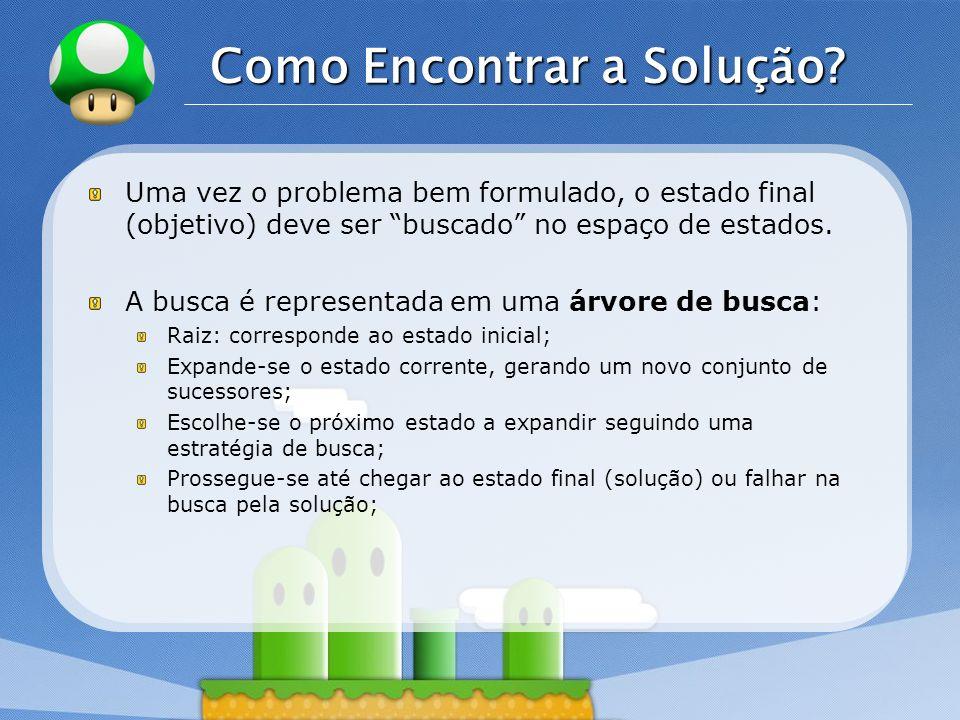 LOGO Como Encontrar a Solução? Uma vez o problema bem formulado, o estado final (objetivo) deve ser buscado no espaço de estados. A busca é representa
