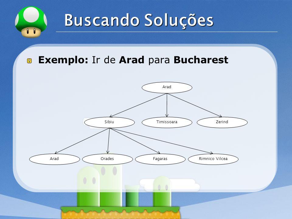 LOGO Buscando Soluções Exemplo: Ir de Arad para Bucharest Arad SibiuTimissoaraZerind AradFagarasOradesRimnico Vilcea