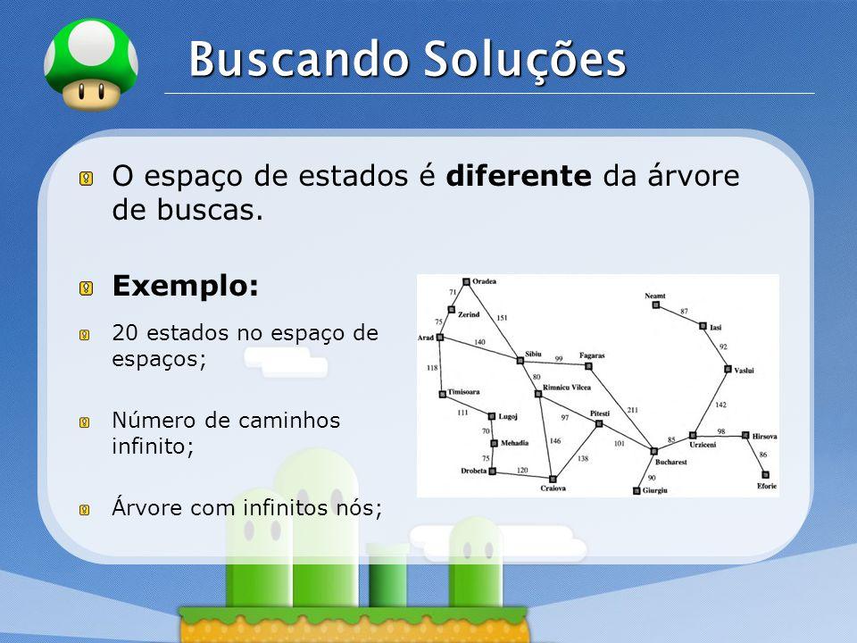 LOGO Buscando Soluções O espaço de estados é diferente da árvore de buscas. Exemplo: 20 estados no espaço de espaços; Número de caminhos infinito; Árv