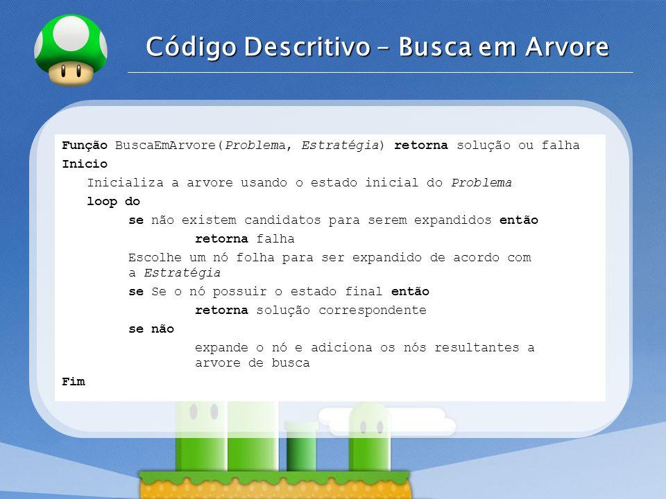 LOGO Código Descritivo – Busca em Arvore Função BuscaEmArvore(Problema, Estratégia) retorna solução ou falha Inicio Inicializa a arvore usando o estad
