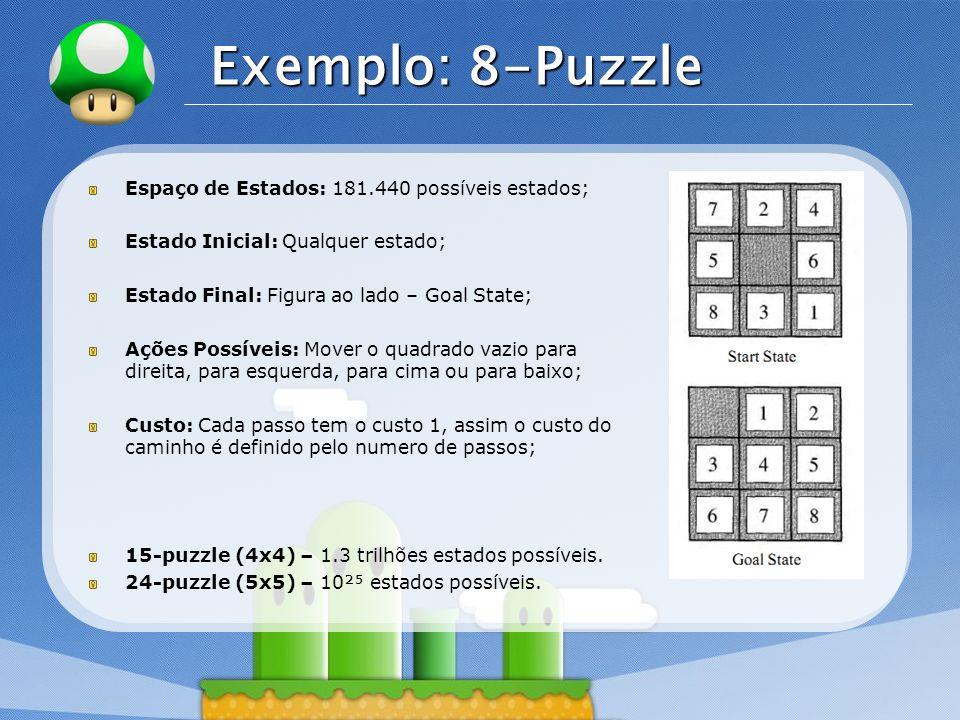 LOGO Exemplo: 8-Puzzle Espaço de Estados: 181.440 possíveis estados; Estado Inicial: Qualquer estado; Estado Final: Figura ao lado – Goal State; Ações