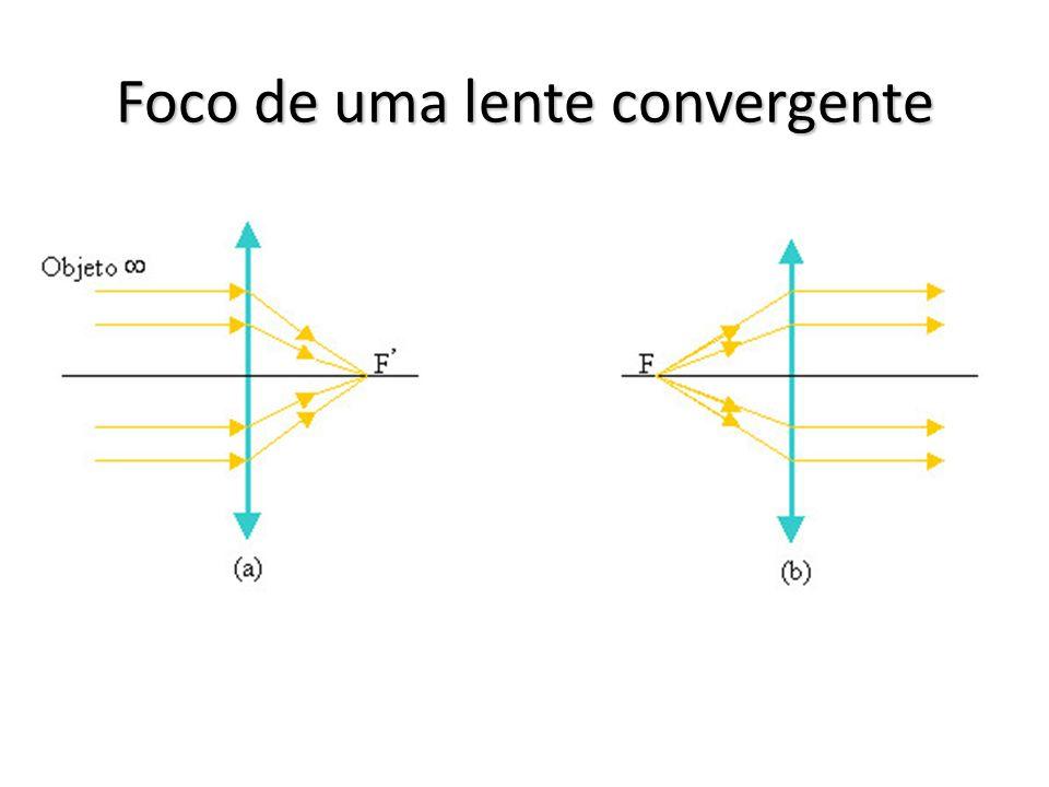 Elementos das Lentes Esféricas FOFO AOAO FIFI AIAI A O = Ponto Antiprincipal (OA o = 2f) F O = Foco objeto A I = Ponto Antiprincipal (OA l = 2f) F I =