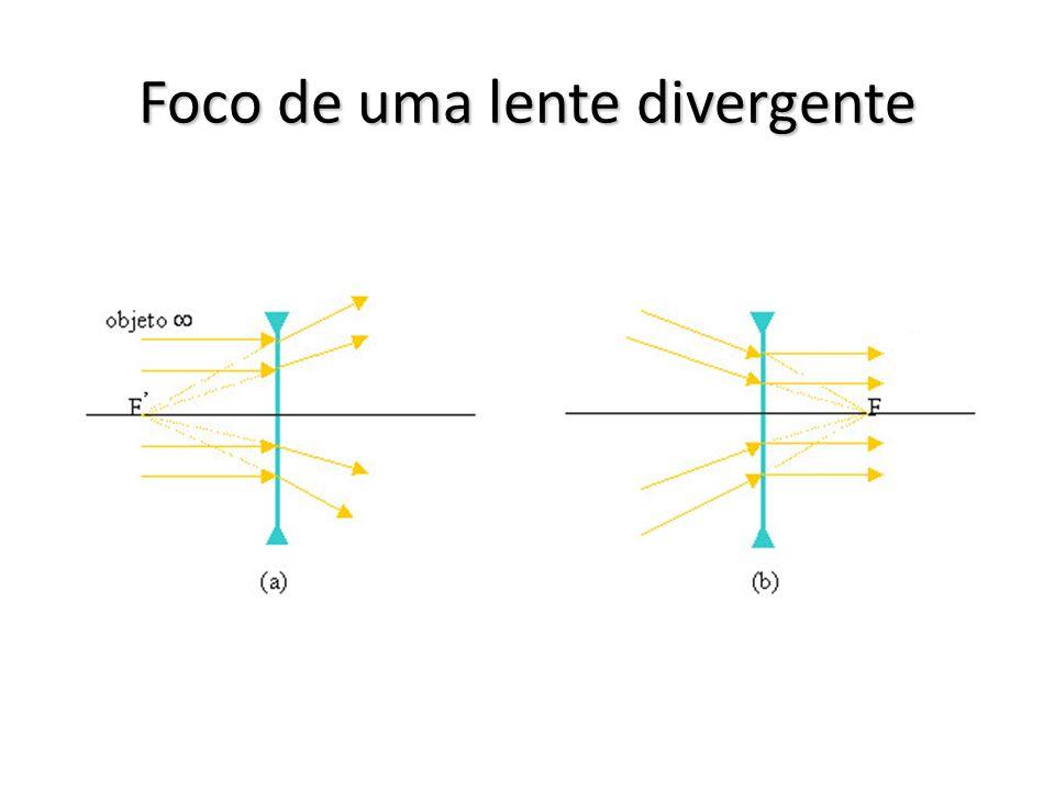 Foco de uma lente convergente