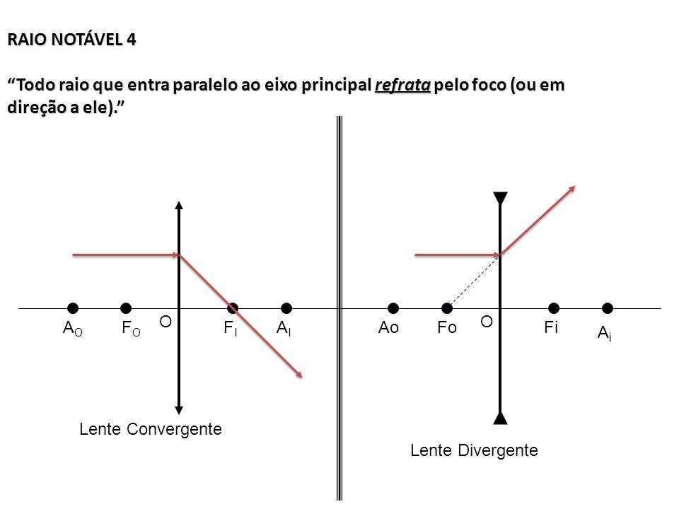 RAIO NOTÁVEL 3 Todo raio que entra pelo ponto antiprincipal (ou em direção a ele) refrata sobre ele (ou em direção dele). FOFO AOAO FIFI AIAI FoAoFi A