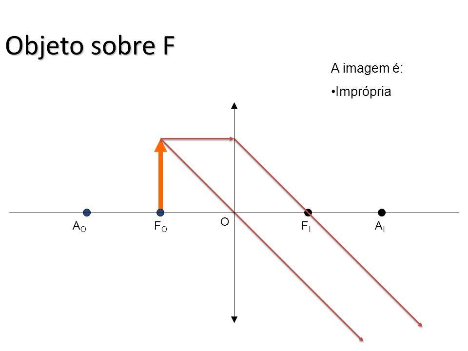 Objeto entre A e F A imagem é: Maior Real Invertida FOFO AOAO FIFI AIAI O