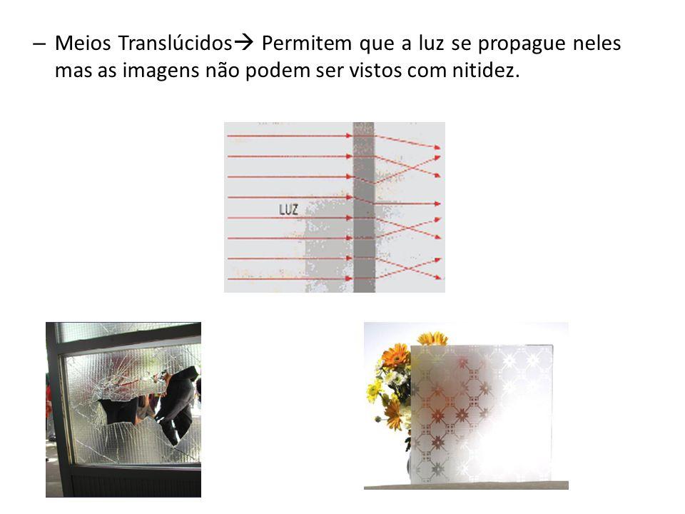 – Meios Transparentes Permitem que a luz se propague neles e, também, que as imagens ou objetos possam ser vistos nitidamente.