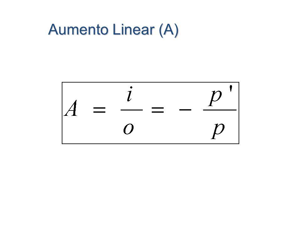Equação dos pontos conjugados ou equação de Gauss