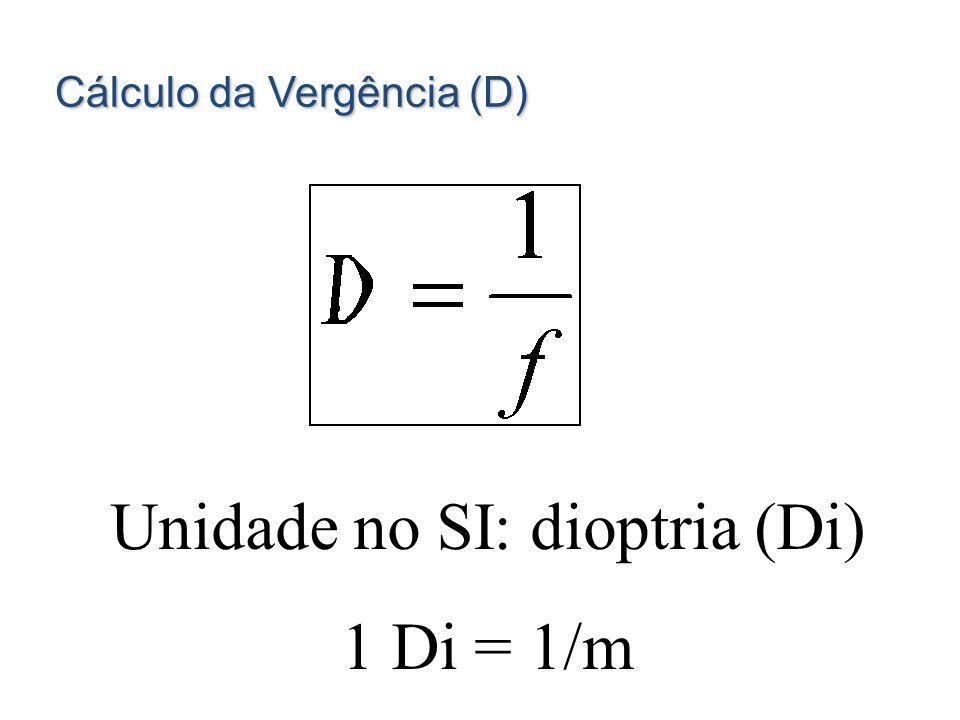 Vergência (ou convergência ou divergência) da lente (grau) F F