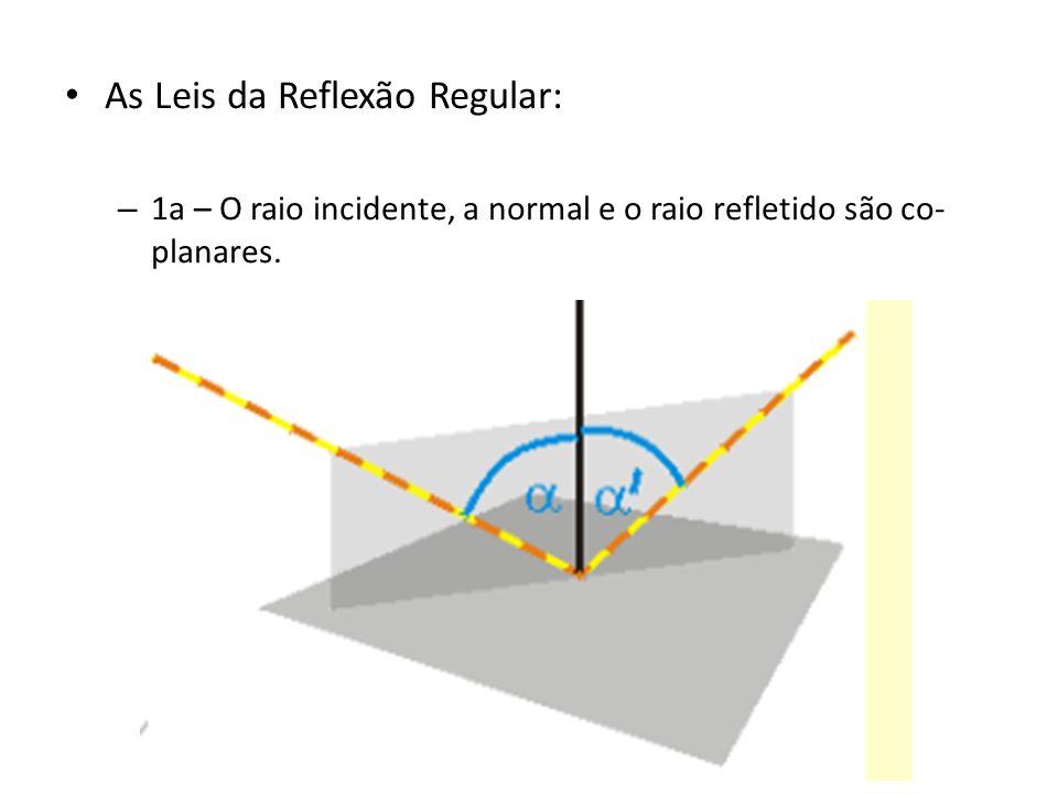 Vamos adotar a seguinte nomenclatura: I Raio incidente no espelho; N Reta normal à superfície do espelho no ponto onde o raio de luz o atinge; R Raio