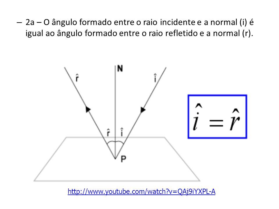 As Leis da Reflexão Regular: – 1a – O raio incidente, a normal e o raio refletido são co- planares.