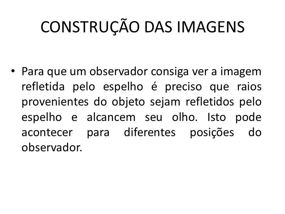 – 2a – O ângulo formado entre o raio incidente e a normal (i) é igual ao ângulo formado entre o raio refletido e a normal (r). http://www.youtube.com/