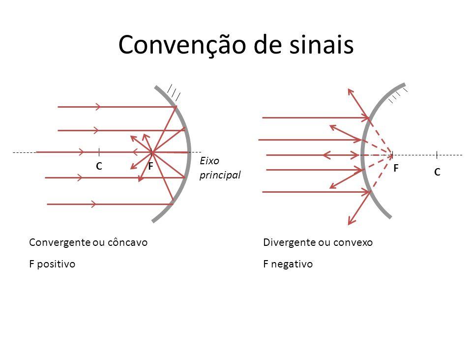 Convenção de sinais Espelho convexo, com seu foco negativo. Espelho côncavo com seu foco positivo