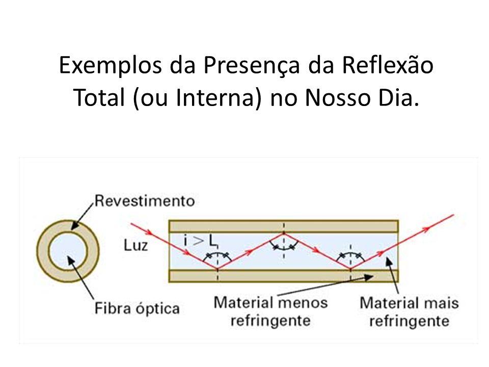 Sendo assim... O fenômeno da Reflexão Total(ou Reflexão Interna) só pode acontecer quando o raio incidir em um meio menos refringente. E só acontece q