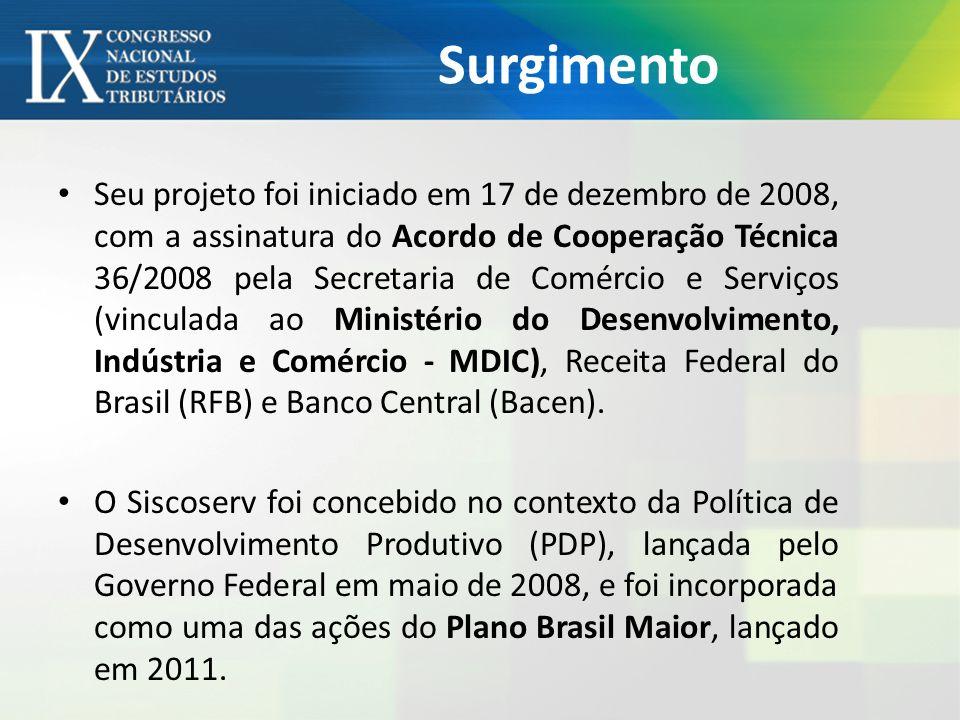 Surgimento Seu projeto foi iniciado em 17 de dezembro de 2008, com a assinatura do Acordo de Cooperação Técnica 36/2008 pela Secretaria de Comércio e Serviços (vinculada ao Ministério do Desenvolvimento, Indústria e Comércio - MDIC), Receita Federal do Brasil (RFB) e Banco Central (Bacen).