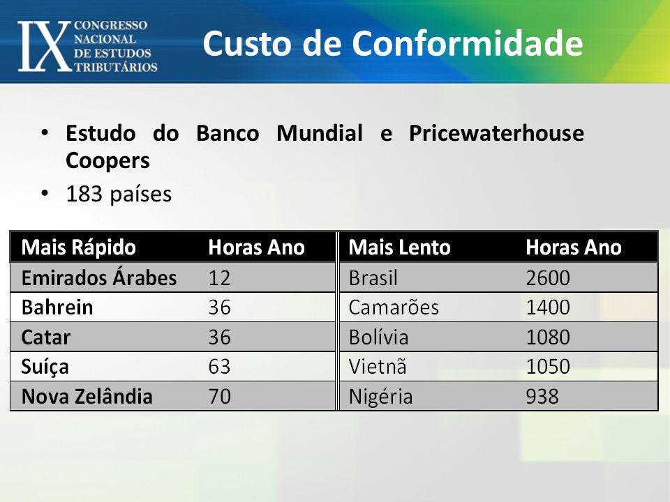 Custo de Conformidade Estudo do Banco Mundial e Pricewaterhouse Coopers 183 países