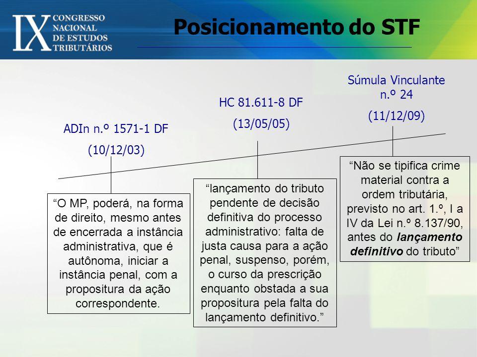 Posicionamento do STF Súmula Vinculante n.º 24 (11/12/09) Não se tipifica crime material contra a ordem tributária, previsto no art. 1.º, I a IV da Le