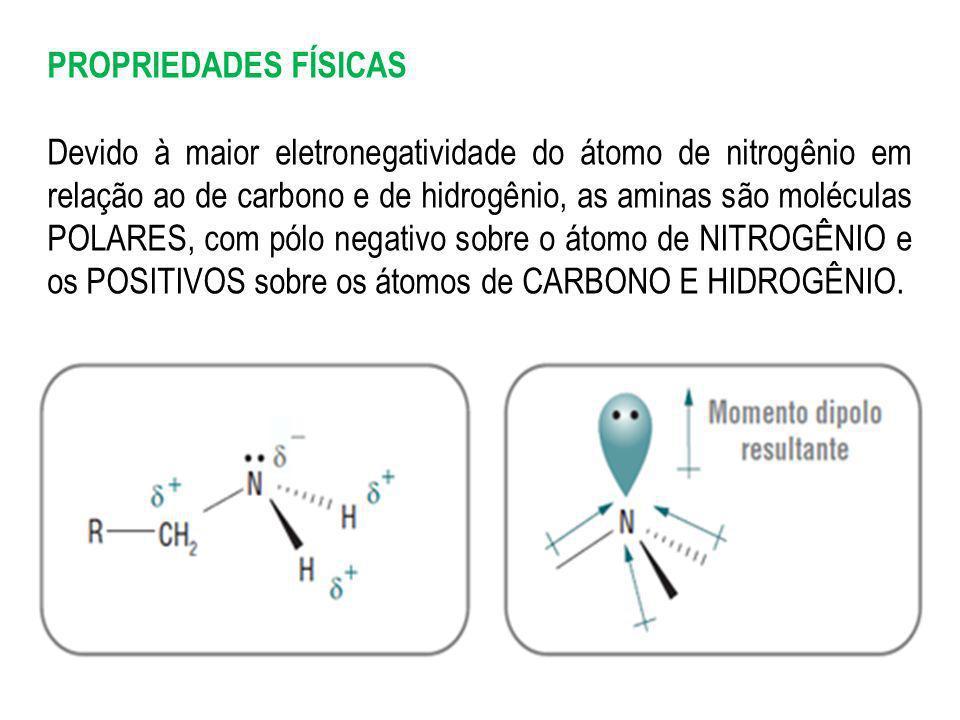 PROPRIEDADES FÍSICAS Devido à maior eletronegatividade do átomo de nitrogênio em relação ao de carbono e de hidrogênio, as aminas são moléculas POLARE