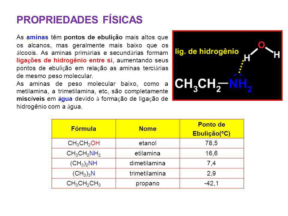 FórmulaNome Ponto de Ebulição(ºC) CH 3 CH 2 OHetanol78,5 CH 3 CH 2 NH 2 etilamina16,6 (CH 3 ) 2 NHdimetilamina7,4 (CH 3 ) 3 Ntrimetilamina2,9 CH 3 CH
