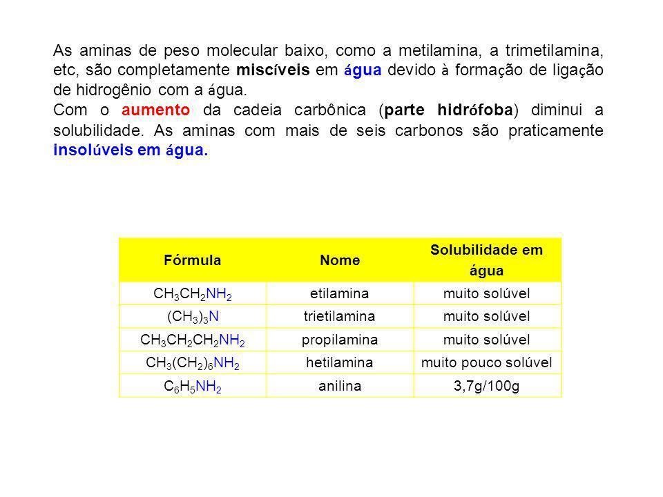 FórmulaNome Solubilidade em água CH 3 CH 2 NH 2 etilaminamuito solúvel (CH 3 ) 3 Ntrietilaminamuito solúvel CH 3 CH 2 CH 2 NH 2 propilaminamuito solúv