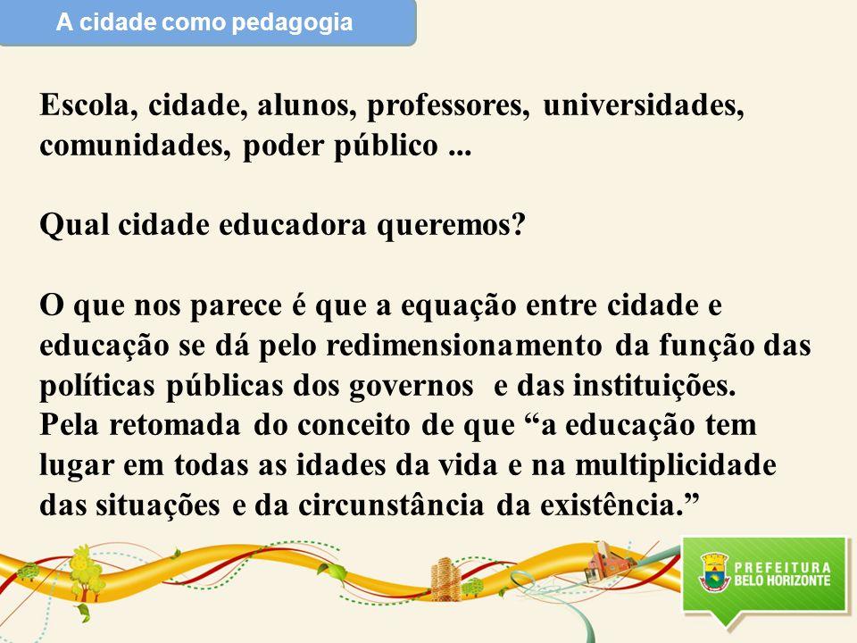 A cidade como pedagogia Escola, cidade, alunos, professores, universidades, comunidades, poder público... Qual cidade educadora queremos? O que nos pa