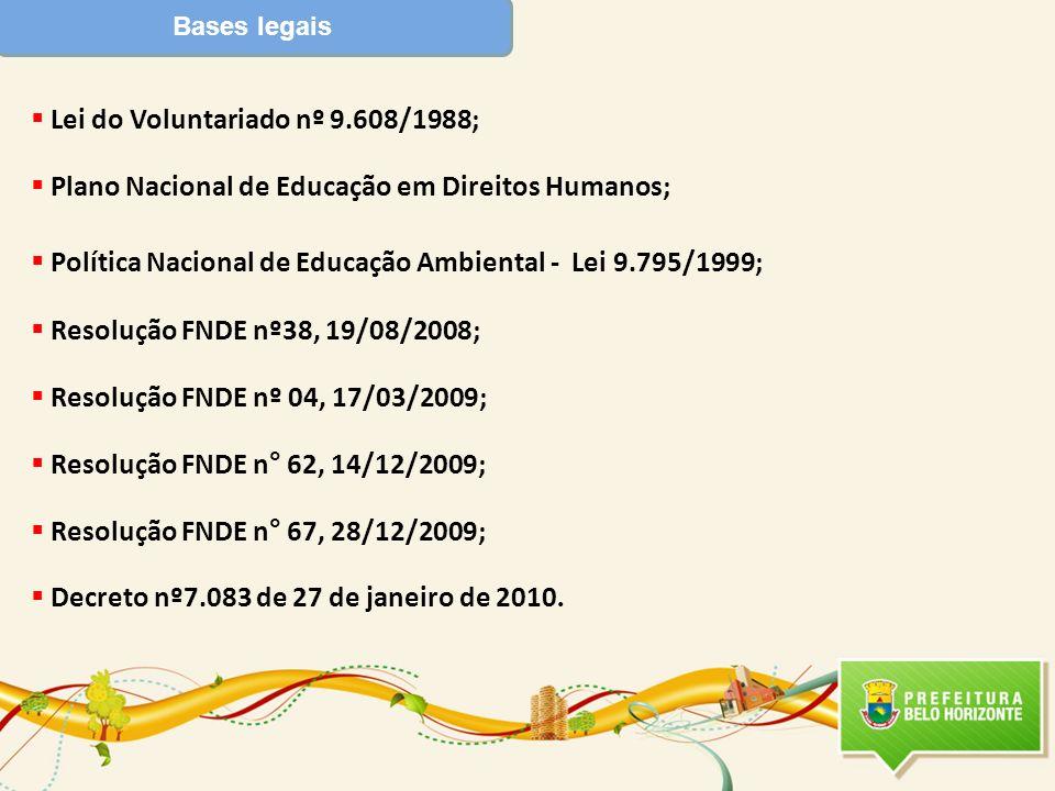 Bases legais Lei do Voluntariado nº 9.608/1988; Plano Nacional de Educação em Direitos Humanos; Política Nacional de Educação Ambiental - Lei 9.795/19
