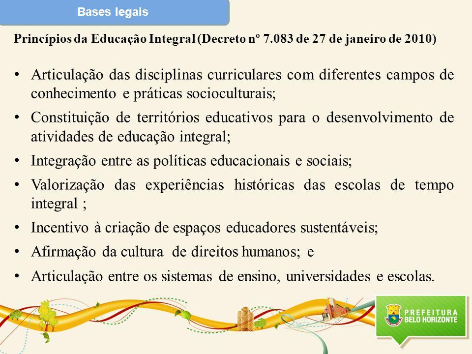 Bases legais Princípios da Educação Integral (Decreto nº 7.083 de 27 de janeiro de 2010) Articulação das disciplinas curriculares com diferentes campo