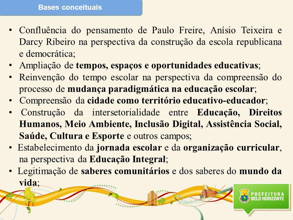 Bases conceituais Confluência do pensamento de Paulo Freire, Anísio Teixeira e Darcy Ribeiro na perspectiva da construção da escola republicana e demo