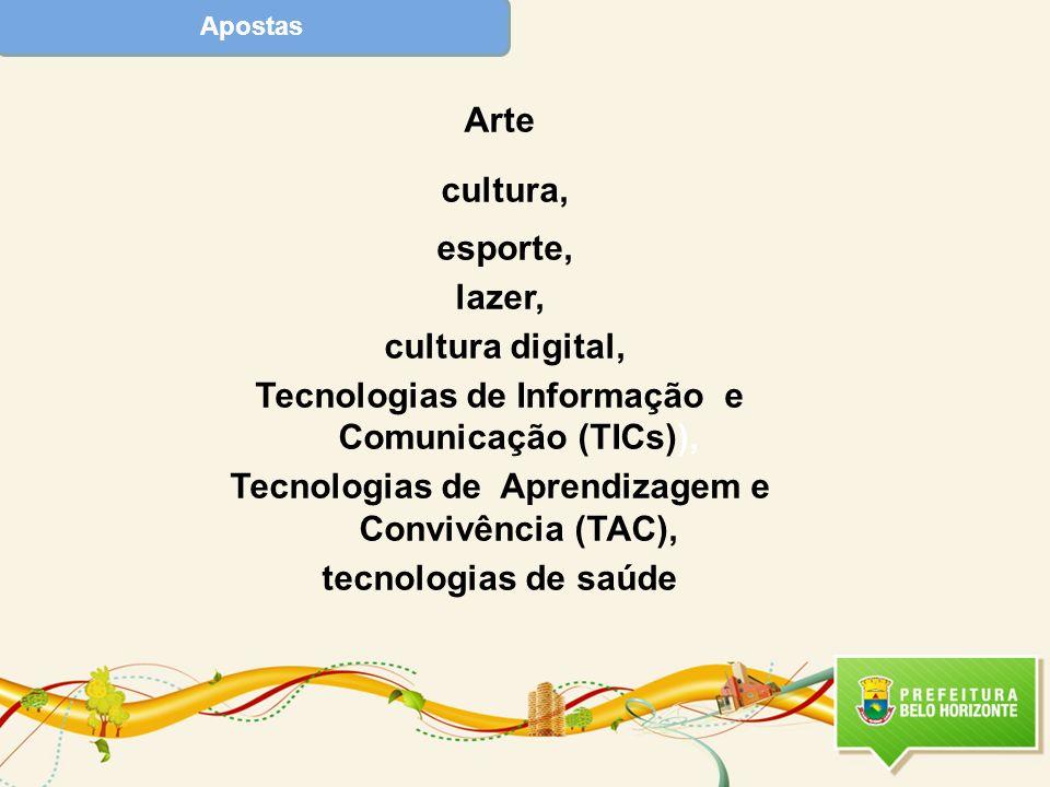 Apostas Arte cultura, esporte, lazer, cultura digital, Tecnologias de Informação e Comunicação (TICs)), Tecnologias de Aprendizagem e Convivência (TAC