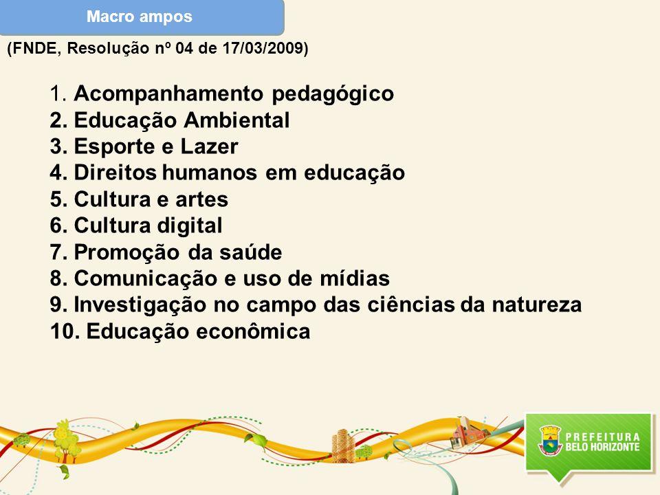 1. Acompanhamento pedagógico 2. Educação Ambiental 3. Esporte e Lazer 4. Direitos humanos em educação 5. Cultura e artes 6. Cultura digital 7. Promoçã