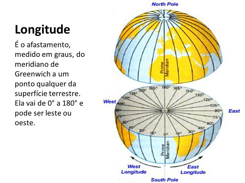 Longitude É o afastamento, medido em graus, do meridiano de Greenwich a um ponto qualquer da superfície terrestre.