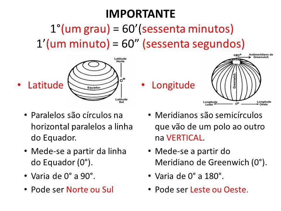 IMPORTANTE 1°(um grau) = 60(sessenta minutos) 1(um minuto) = 60 (sessenta segundos) Latitude Paralelos são círculos na horizontal paralelos a linha do Equador.