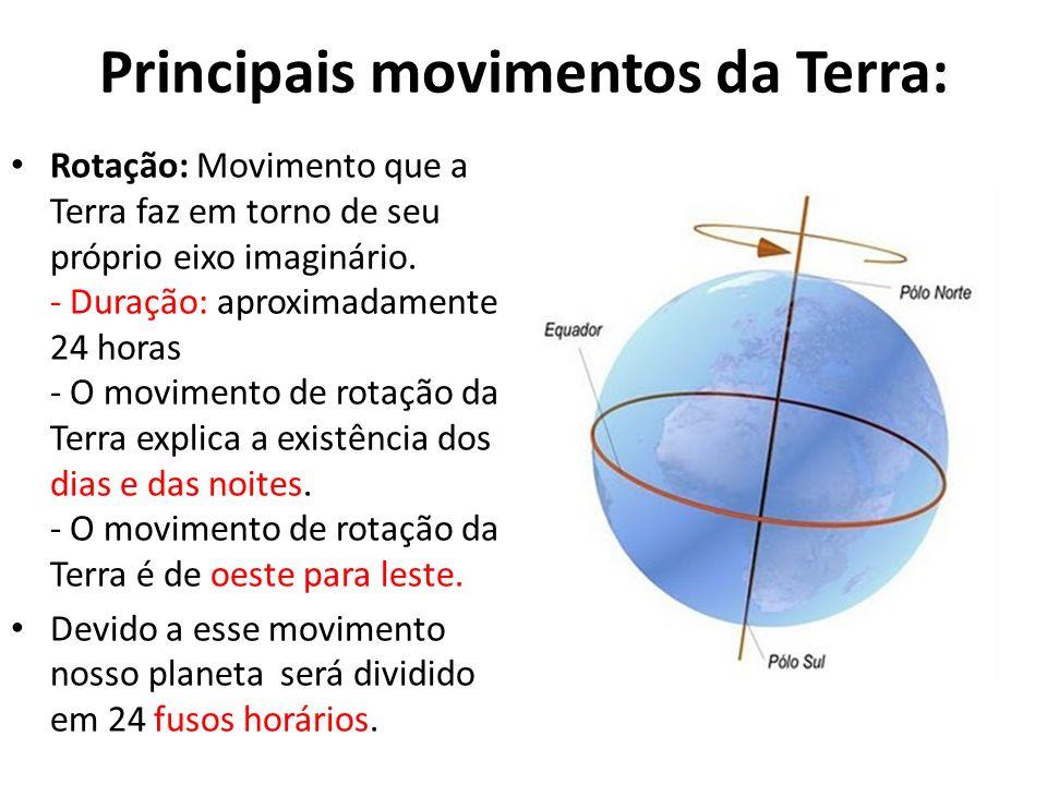 Principais movimentos da Terra: Rotação: Movimento que a Terra faz em torno de seu próprio eixo imaginário.