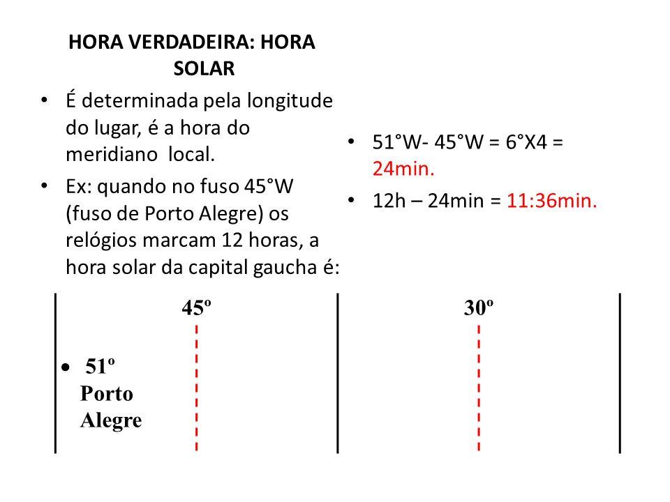 51°W- 45°W = 6°X4 = 24min.12h – 24min = 11:36min.