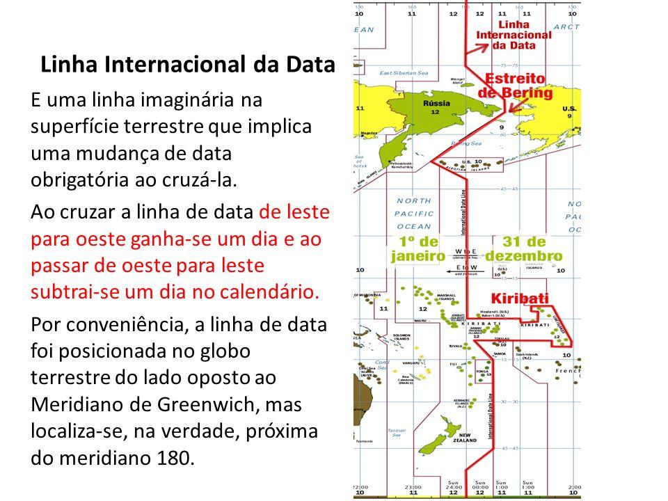 Linha Internacional da Data E uma linha imaginária na superfície terrestre que implica uma mudança de data obrigatória ao cruzá-la.
