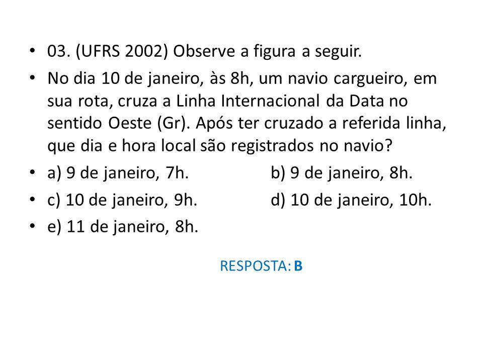03.(UFRS 2002) Observe a figura a seguir.