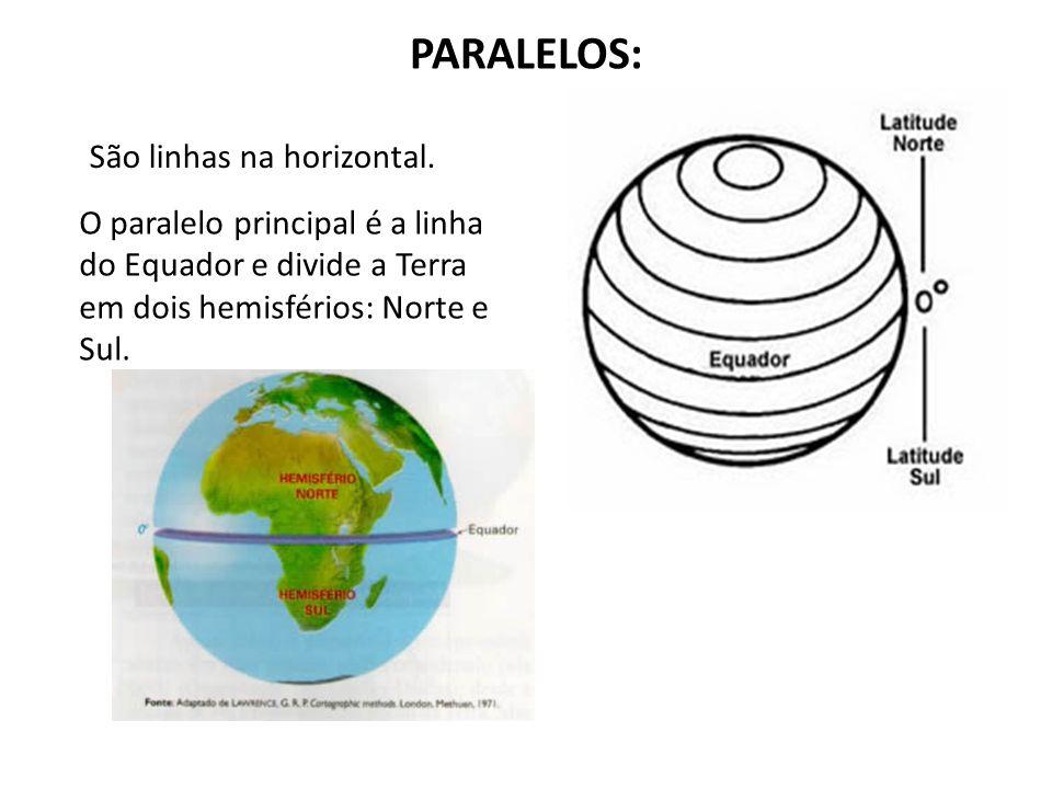 PARALELOS: O paralelo principal é a linha do Equador e divide a Terra em dois hemisférios: Norte e Sul.