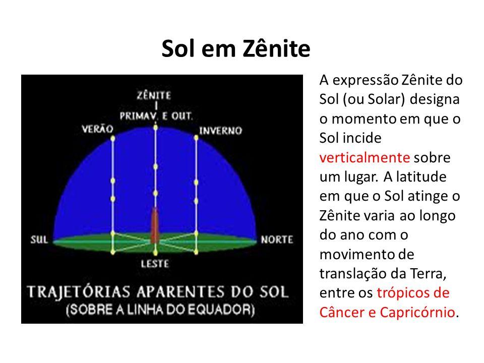 A expressão Zênite do Sol (ou Solar) designa o momento em que o Sol incide verticalmente sobre um lugar.