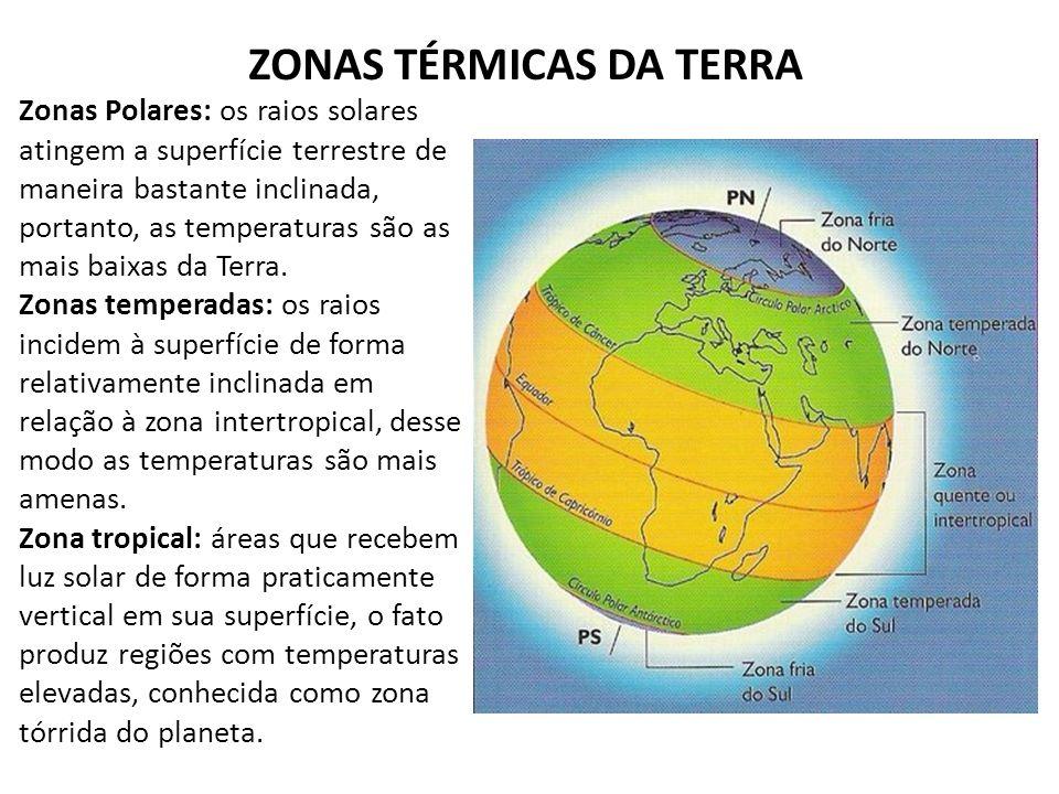 ZONAS TÉRMICAS DA TERRA Zonas Polares: os raios solares atingem a superfície terrestre de maneira bastante inclinada, portanto, as temperaturas são as mais baixas da Terra.