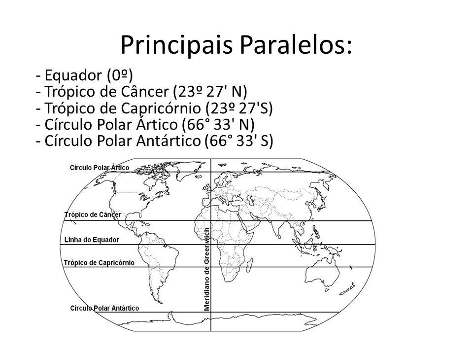 Principais Paralelos: - Equador (0º) - Trópico de Câncer (23º 27 N) - Trópico de Capricórnio (23º 27 S) - Círculo Polar Ártico (66° 33 N) - Círculo Polar Antártico (66° 33 S)