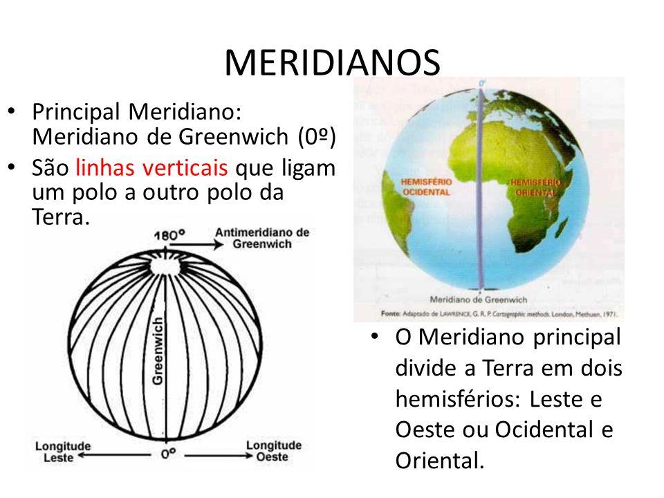 MERIDIANOS Principal Meridiano: Meridiano de Greenwich (0º) São linhas verticais que ligam um polo a outro polo da Terra.
