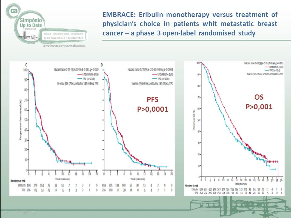 EMBRACE: Eribulin monotherapy versus treatment of physicians choice in patients whit metastatic breast cancer – a phase 3 open-label randomised study