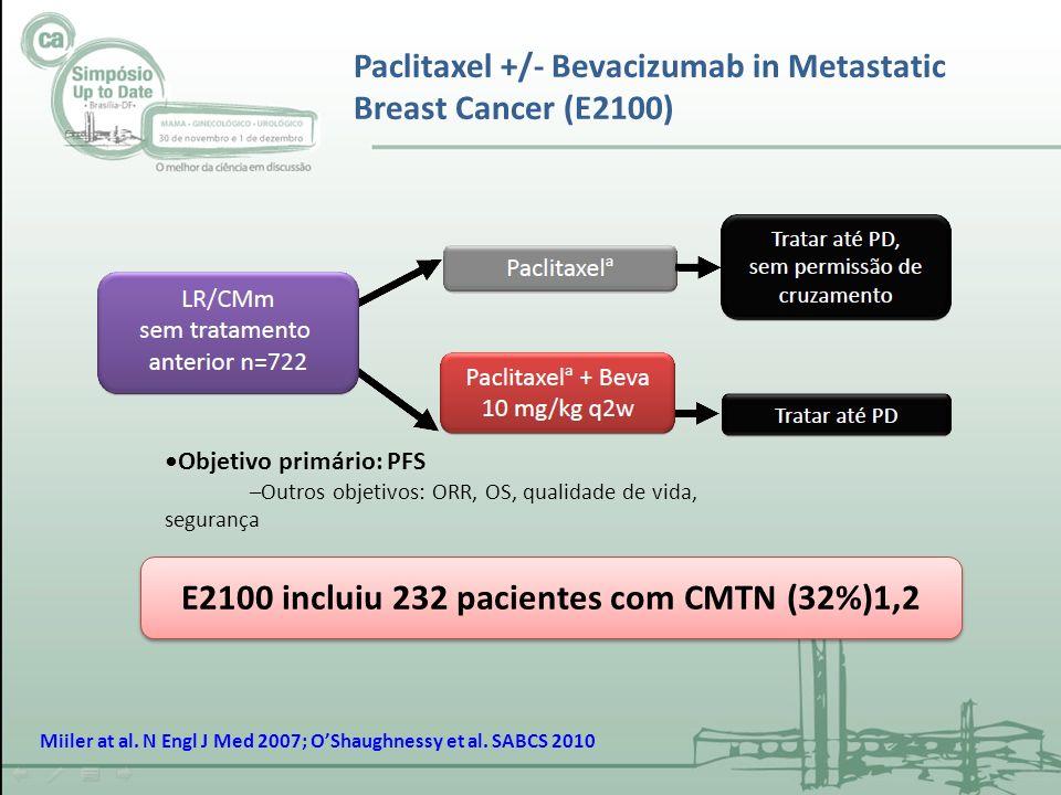 Miiler at al. N Engl J Med 2007; OShaughnessy et al. SABCS 2010 E2100 incluiu 232 pacientes com CMTN (32%)1,2 Objetivo primário: PFS –Outros objetivos